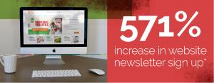571% increase in website newsletter sign up*